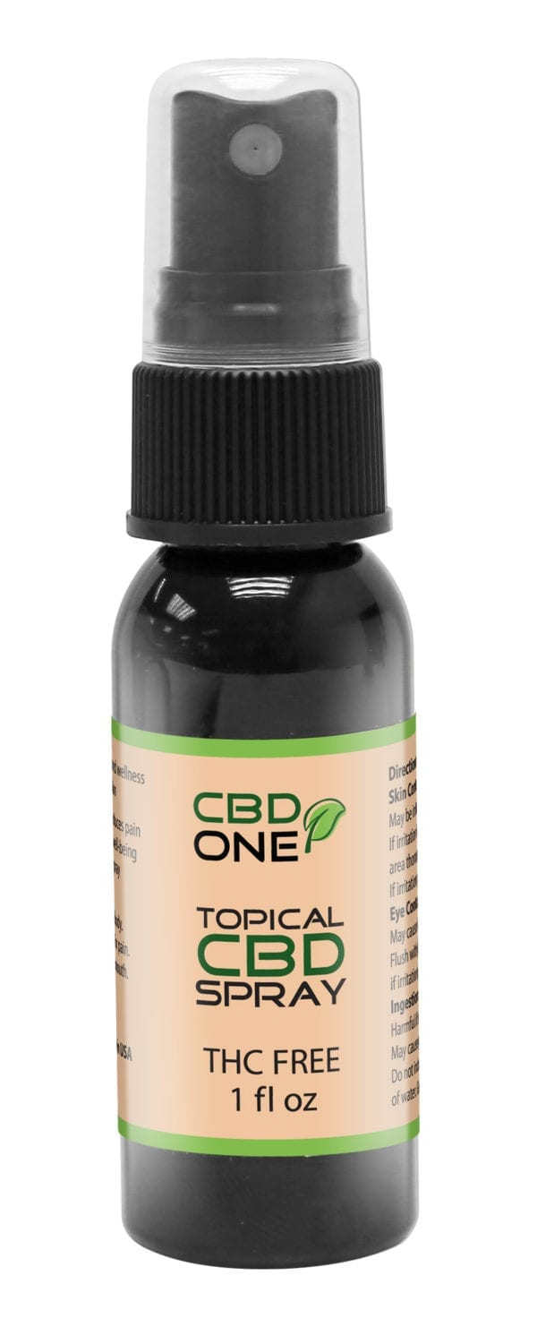 HAND THERAPY WITH CBD SPRAY